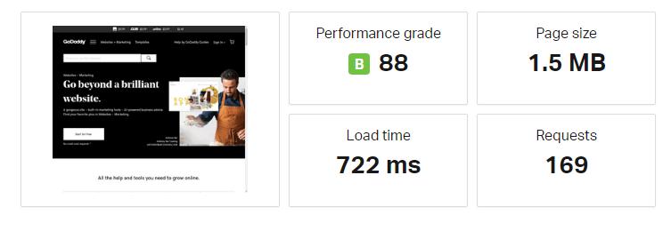 godaddy pingdom speed test