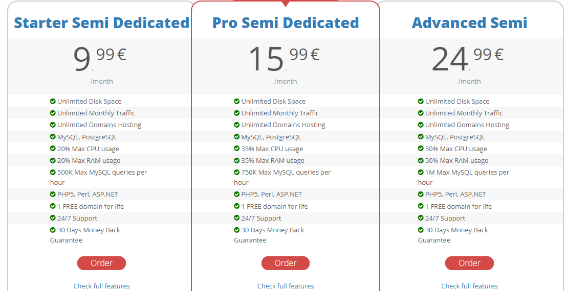 awardspace website hosting review pricing  plan