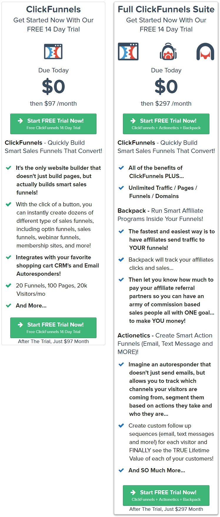 Check ClickFunnels™ Pricing Table Below - Collective plan