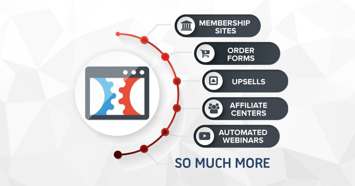 Clickfunnels high paying affiliate programs