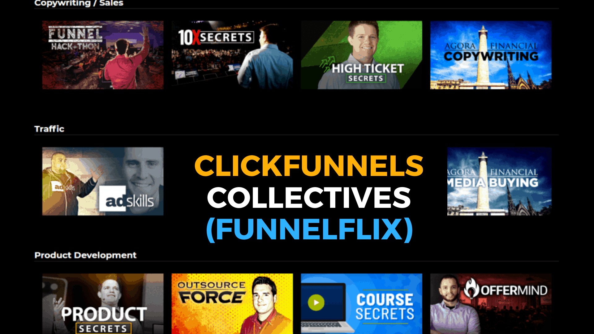 ClickFunnels Collective Plans Review